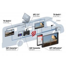 Système de tournage entièrement automatique Kathrein CAP 650, antenne satellite Twin-LNB avec convertisseur CAP