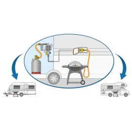 Versorgungsklappe Gas Außendose GOK Gassicherheits Steckdose weiß Variant