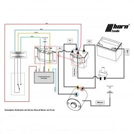 Seilwinde 3,6 t Delta 8.0 ATV 12V Kunststoffseil horntools Elektrowinde Einbau
